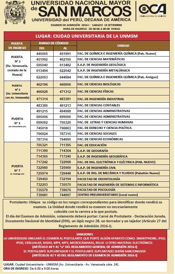 Examen San Marcos de Sábado 19 Septiembre