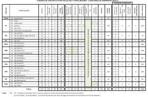 Ingresantes Examen Admisión UNI 2016-2, Universidad Nacional de Ingeniería (01,03 y 05 de Agosto 2016)