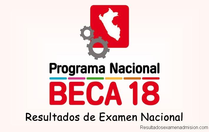 Resultados de Examen Nacional Beca 18 Pronabec