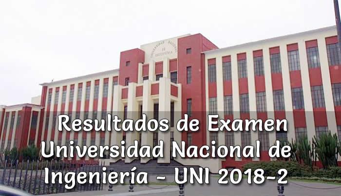 Resultados Examen UNI 2018 Universidad Nacional de Ingeniería