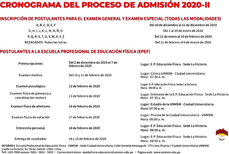 Cronograma de Examen San Marcos 2020-2