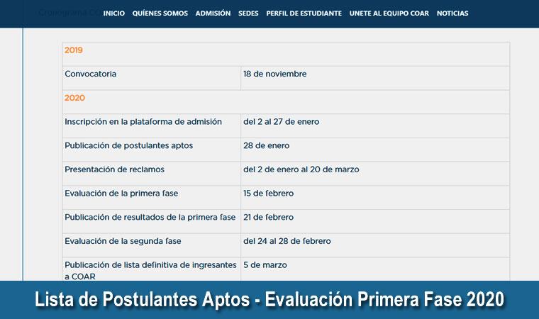 Lista de Postulantes Aptos - Evaluación Primera Fase 2020