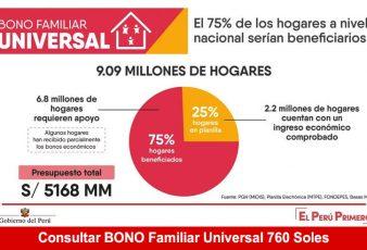 Consultar BONO Familiar Universal de 760 Soles