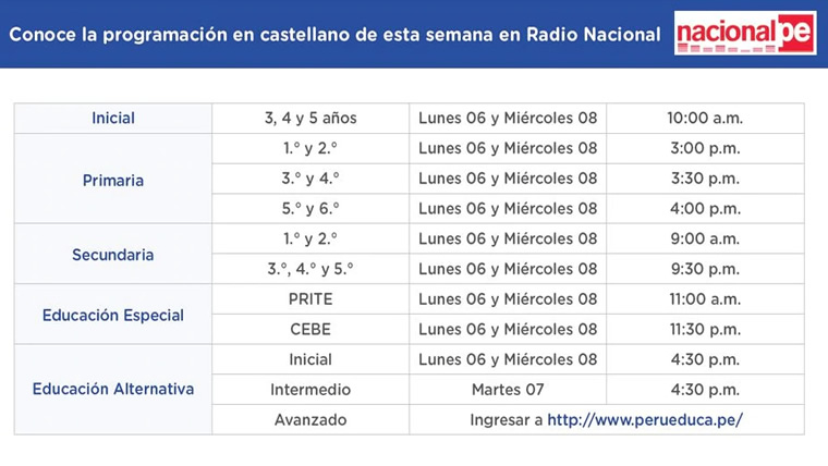 Programación y Horario Radio Nacional Aprendo en Casa