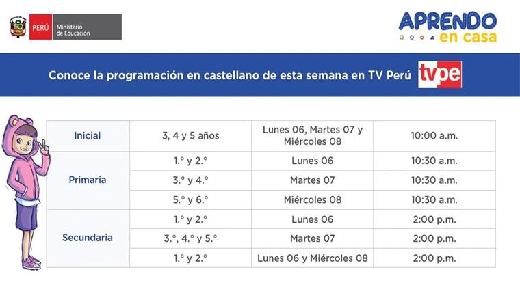 Programación y Horario TV PERÚ Aprendo en Casa