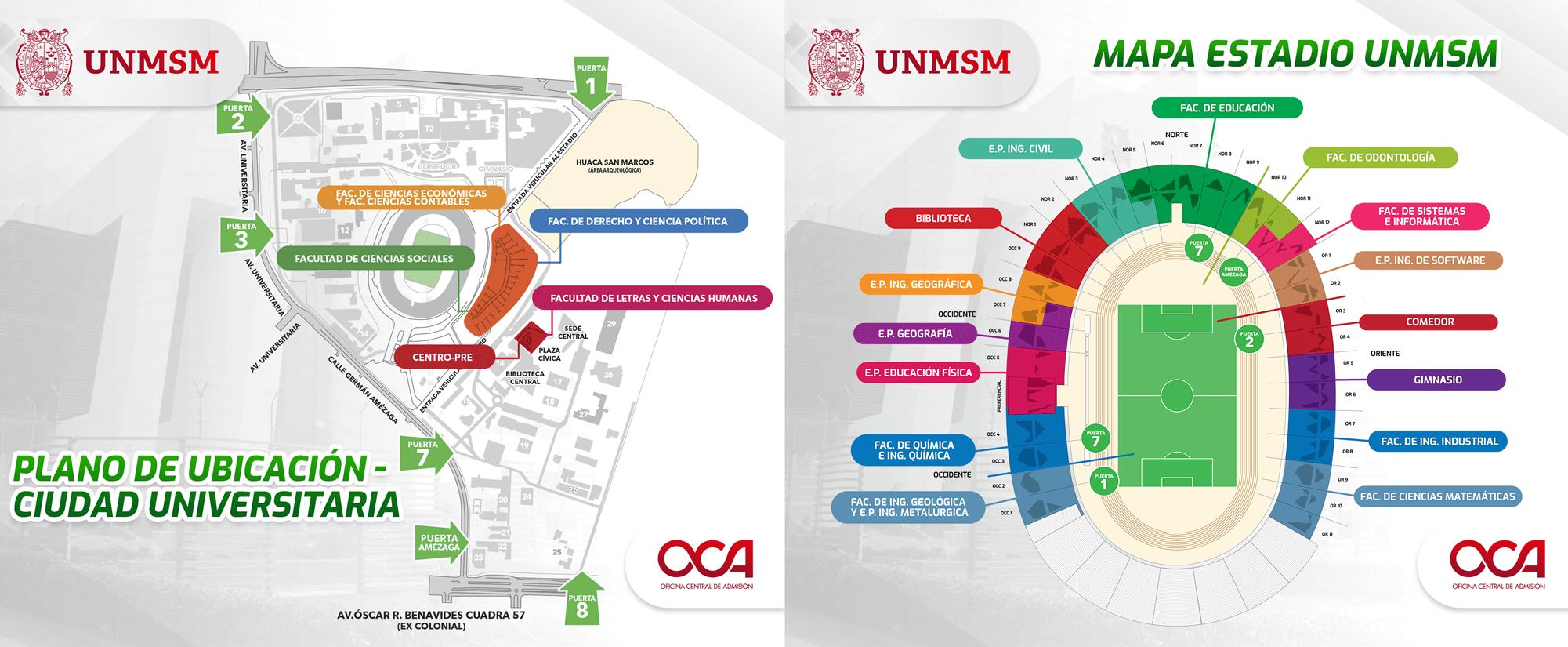 Plano para el Examen de Admisión San Marcos UNMSM 2021